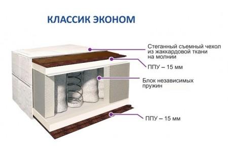 Матрас Belson Эконом К-08