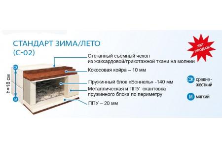 Матрас Belson Стандарт Зима-Лето С-02